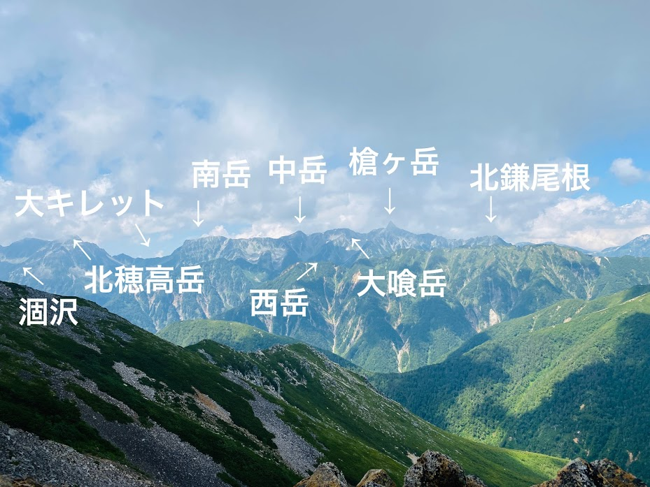 常念岳から見える山